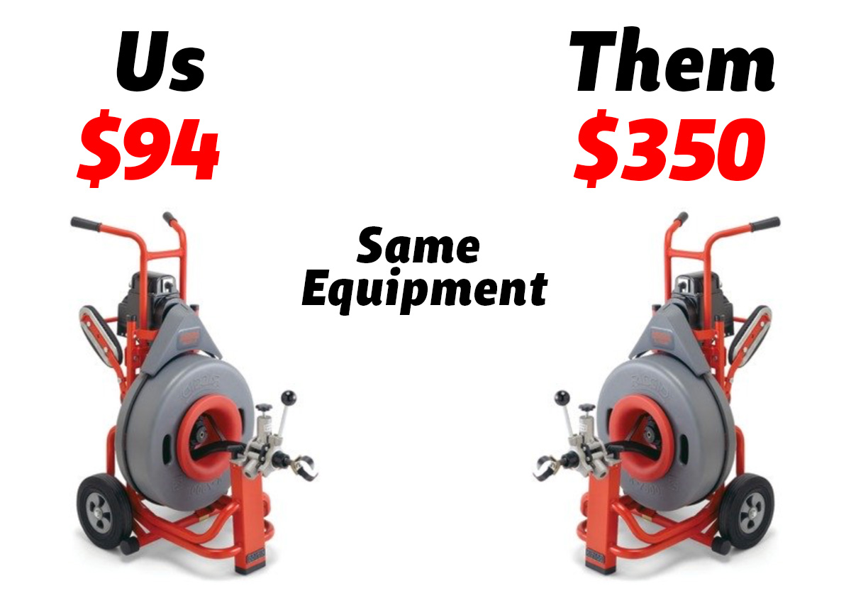 Us Vs Them Prices