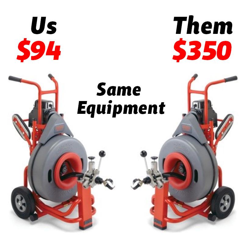 Us versus Them Same Equipment